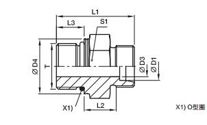 GEO-M 端直通接头-公制螺纹O型圈密封、PARKER接头、PARKER卡套接头