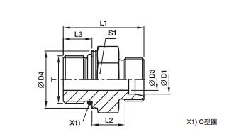 GE-R-ED 端直通接头-英制螺纹ED型密封、parker球阀、PARKER卡套接头