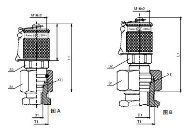 VKA3 压力表连接测试点接头 - 连接螺纹M16x2、parker球阀、PARKER接头
