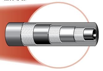 371LT不剥胶紧凑型软管 胶管 parker气动 parker 管件