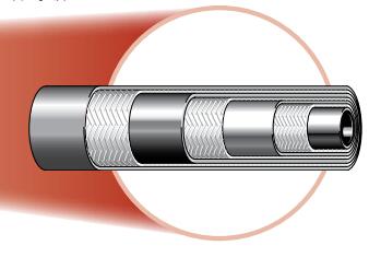 372不脱胶紧凑型软管 parker气管 parker 管件
