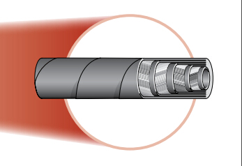 774 不剥胶缠绕软管 parker液压管 parker 管件