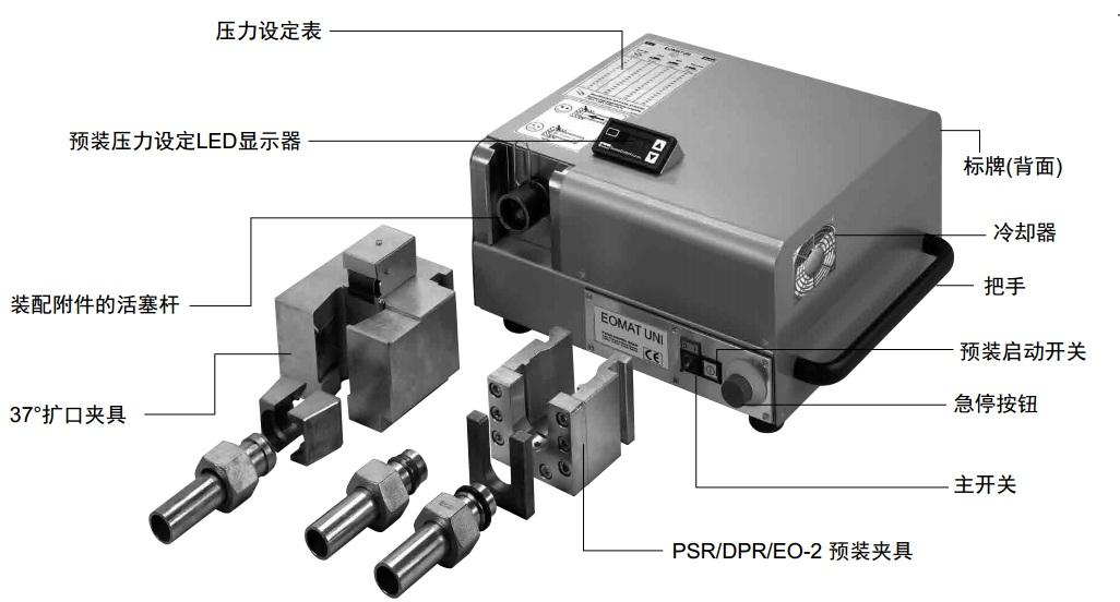 Parker派克EOMAT UNI预装及扩口机 FORM成型机 卡套预装机